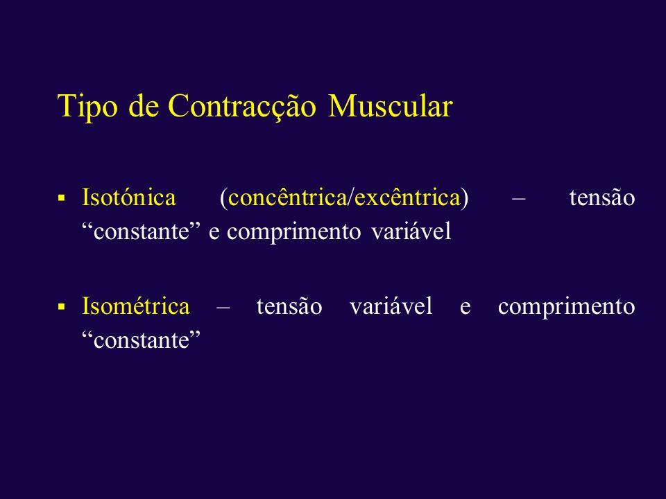 Tipo de Contracção Muscular