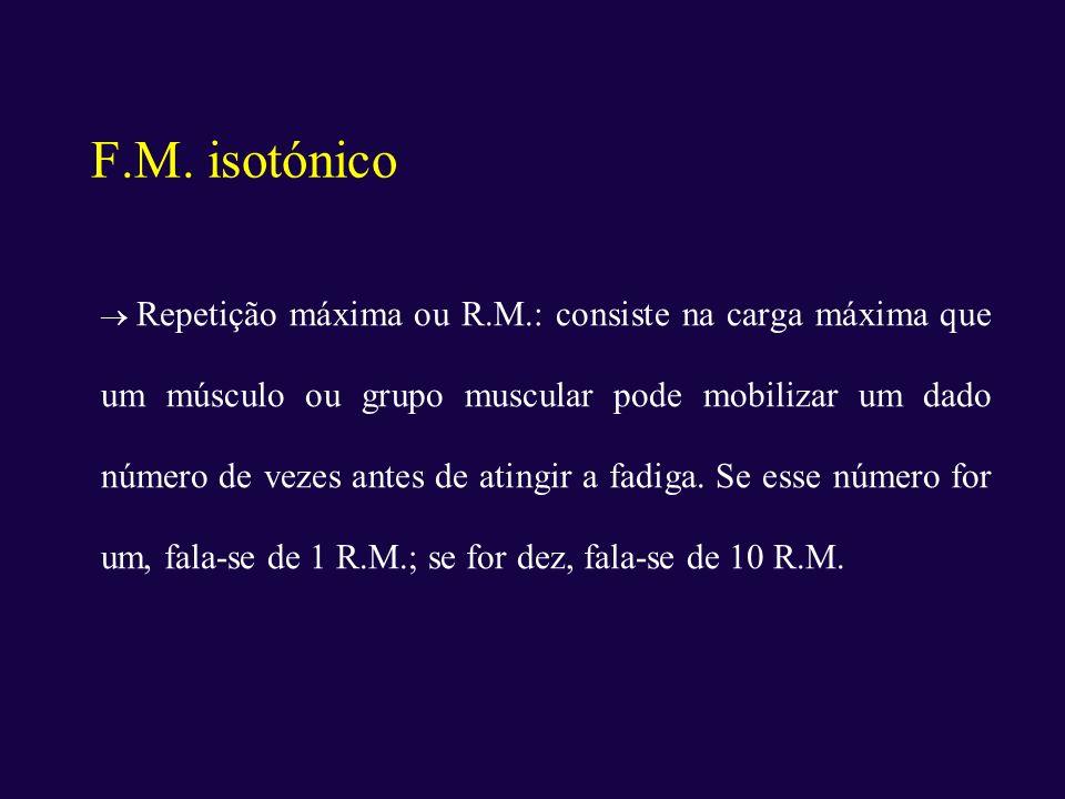 F.M. isotónico