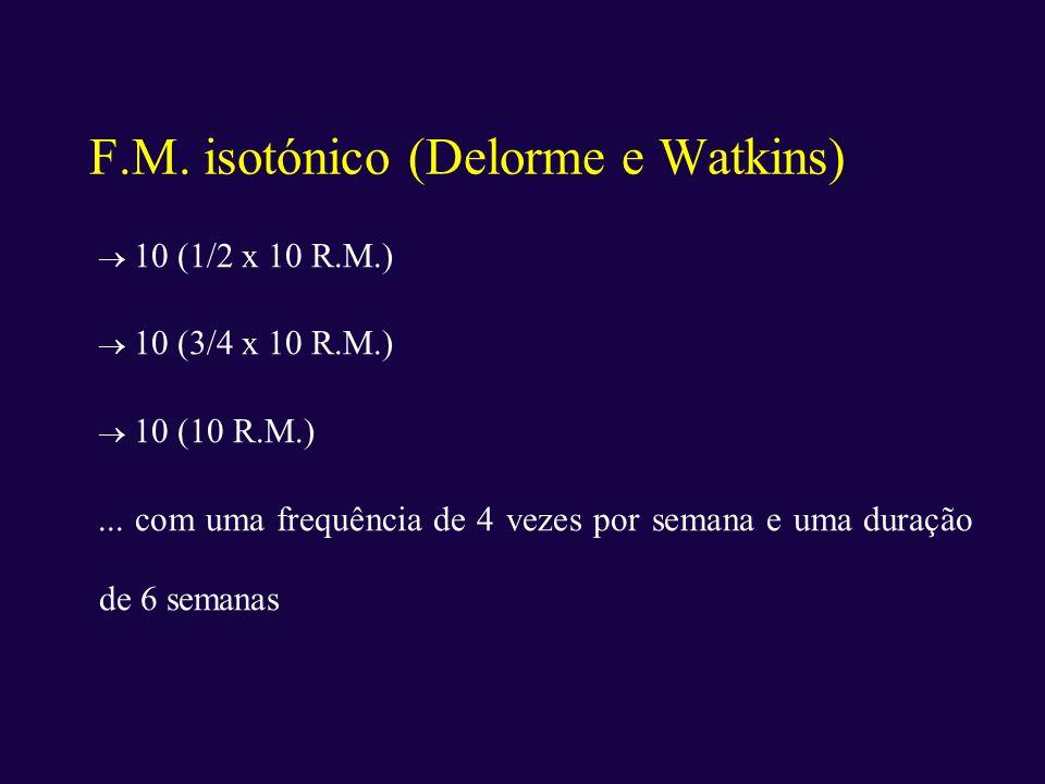 F.M. isotónico (Delorme e Watkins)