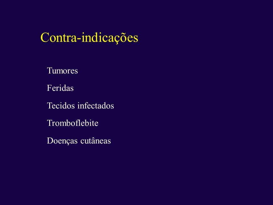 Contra-indicações Tumores Feridas Tecidos infectados Tromboflebite