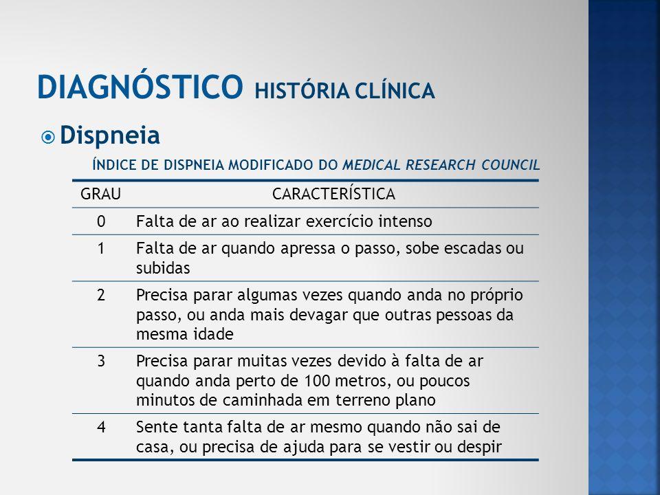DIAGNÓSTICO HISTÓRIA CLÍNICA