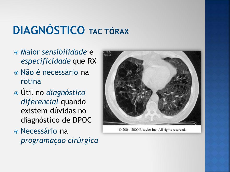 DIAGNÓSTICO TAC TÓRAX Maior sensibilidade e especificidade que RX