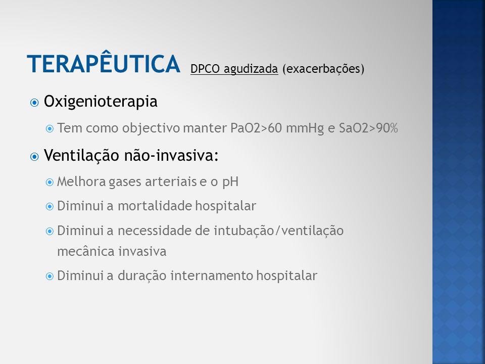 TERAPÊUTICA Oxigenioterapia Ventilação não-invasiva: