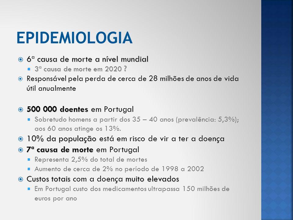 EPIDEMIOLOGIA 6ª causa de morte a nível mundial