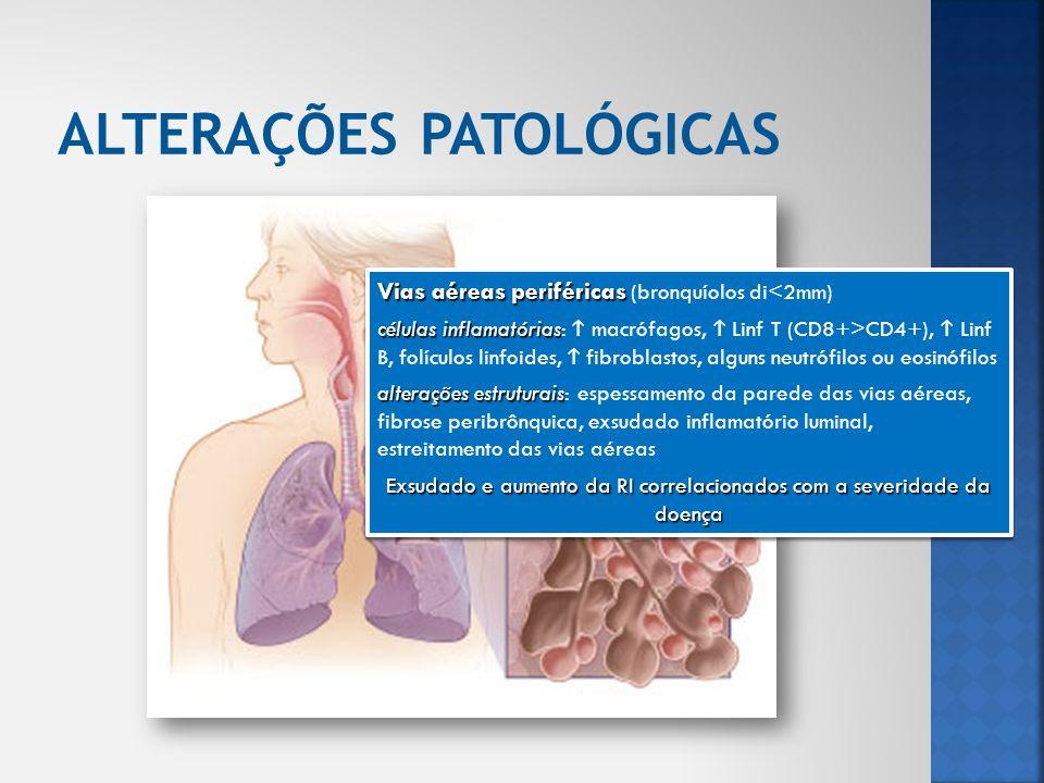 ALTERAÇÕES PATOLÓGICAS