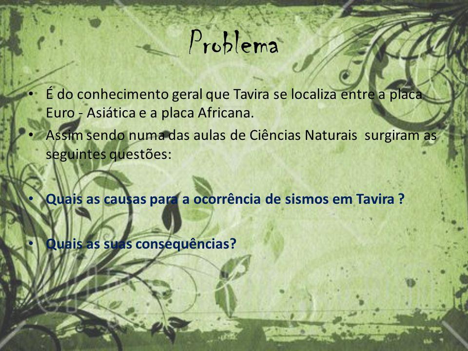 Problema É do conhecimento geral que Tavira se localiza entre a placa Euro - Asiática e a placa Africana.