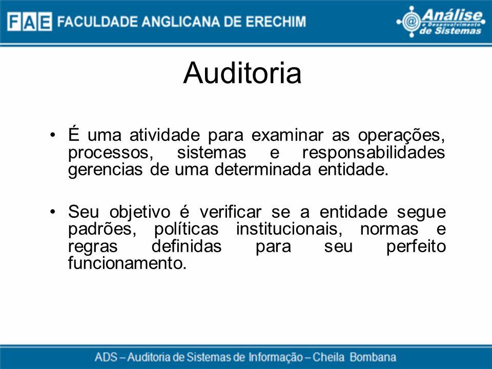 Auditoria É uma atividade para examinar as operações, processos, sistemas e responsabilidades gerencias de uma determinada entidade.
