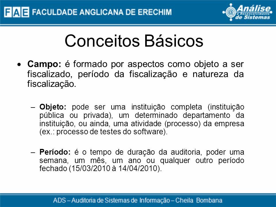 Conceitos Básicos Campo: é formado por aspectos como objeto a ser fiscalizado, período da fiscalização e natureza da fiscalização.