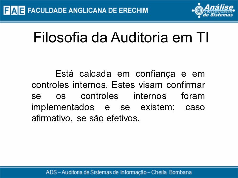 Filosofia da Auditoria em TI