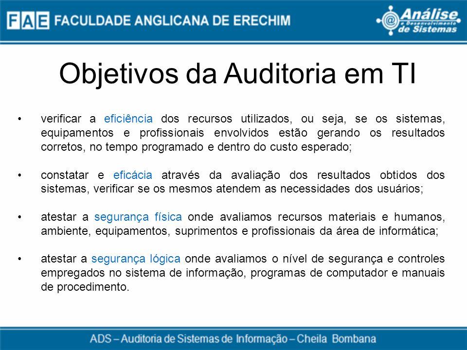 Objetivos da Auditoria em TI