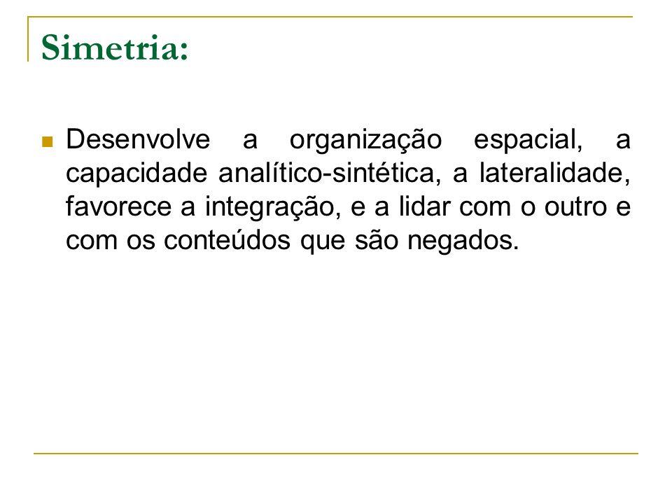 Simetria: