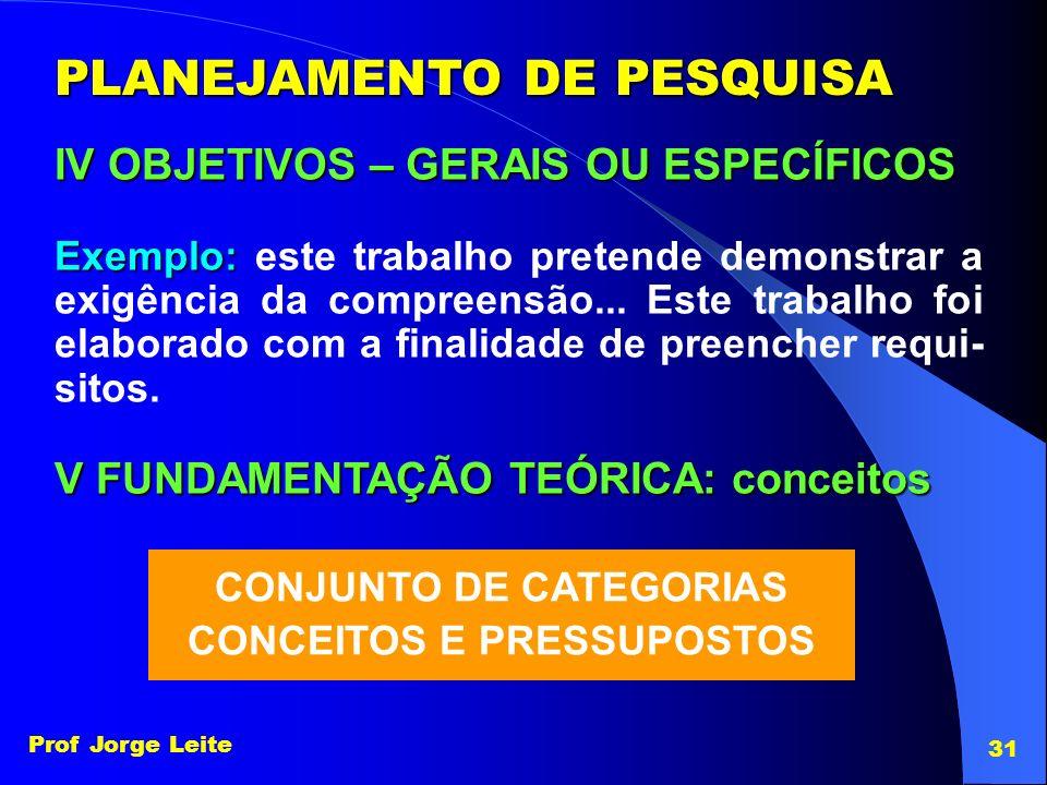 CONJUNTO DE CATEGORIAS CONCEITOS E PRESSUPOSTOS