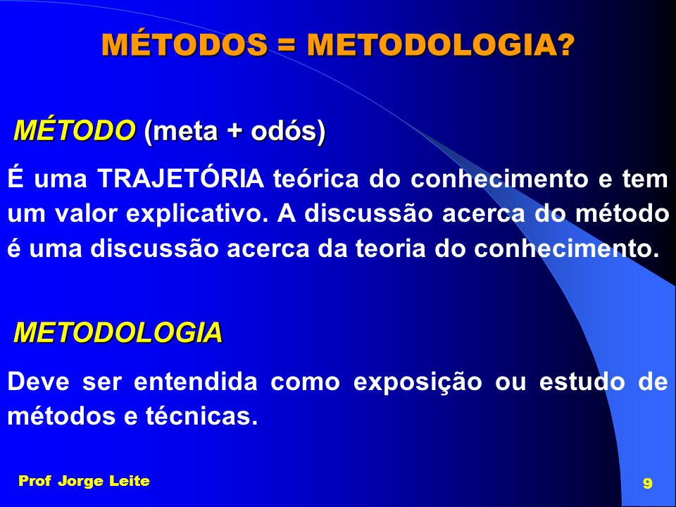 MÉTODOS = METODOLOGIA MÉTODO (meta + odós) METODOLOGIA