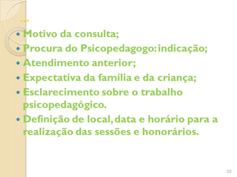 ... Motivo da consulta; Procura do Psicopedagogo: indicação;