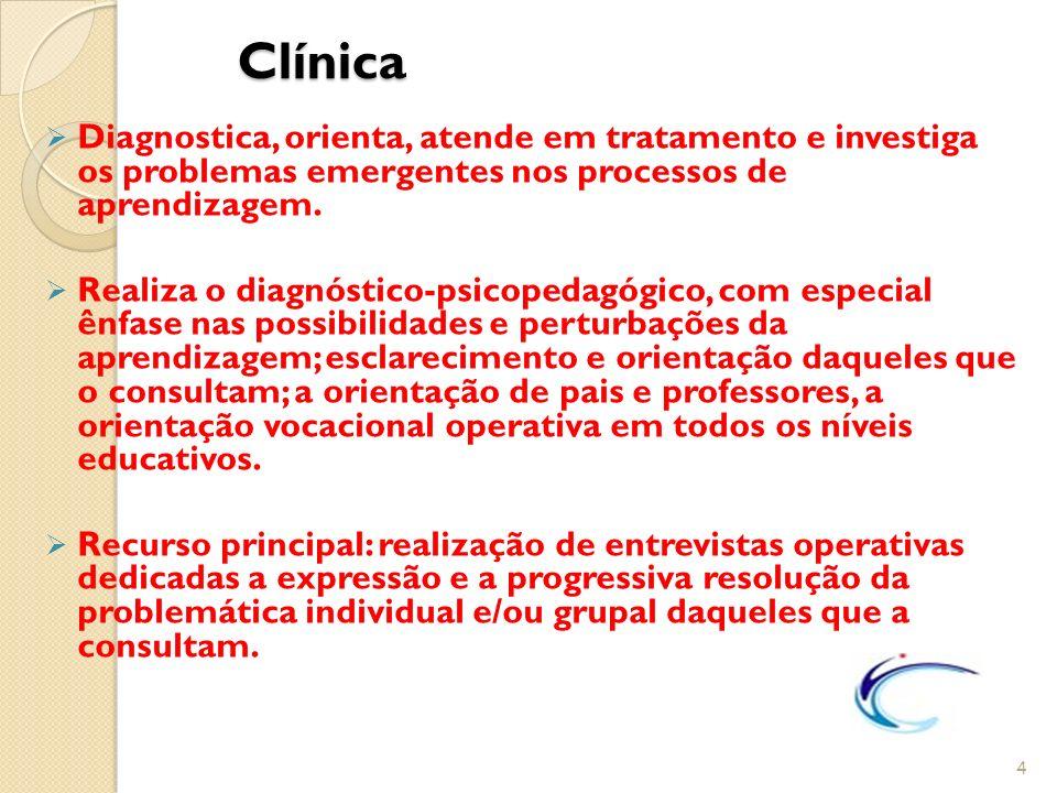 Clínica Diagnostica, orienta, atende em tratamento e investiga os problemas emergentes nos processos de aprendizagem.