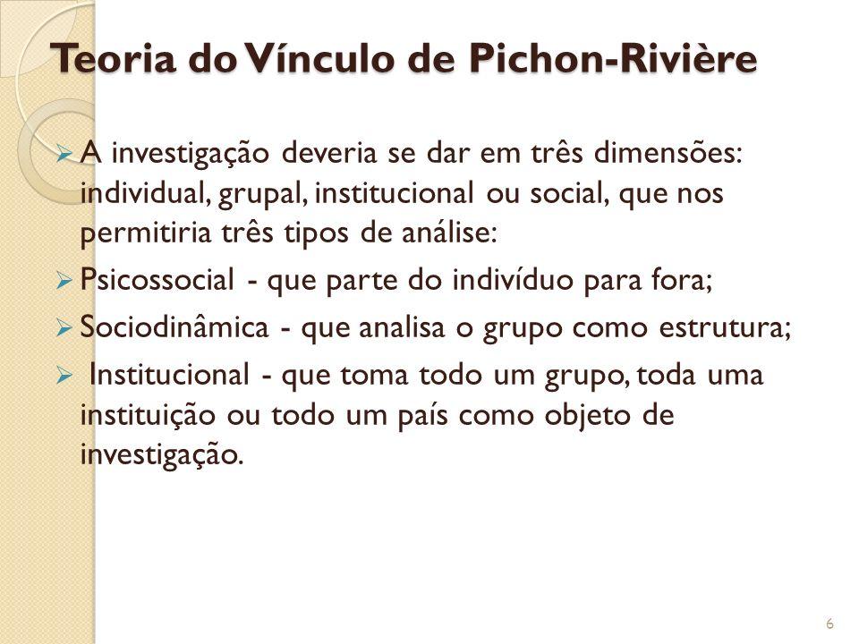 Teoria do Vínculo de Pichon-Rivière