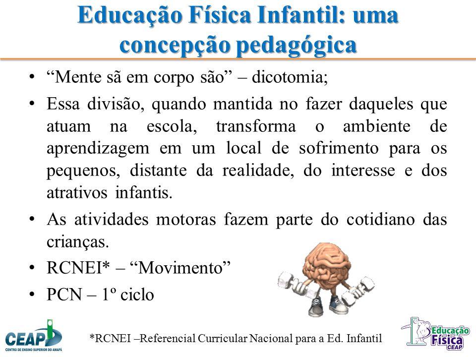 Extremamente Educação Física Infantil e Fundamental - ppt carregar IE38