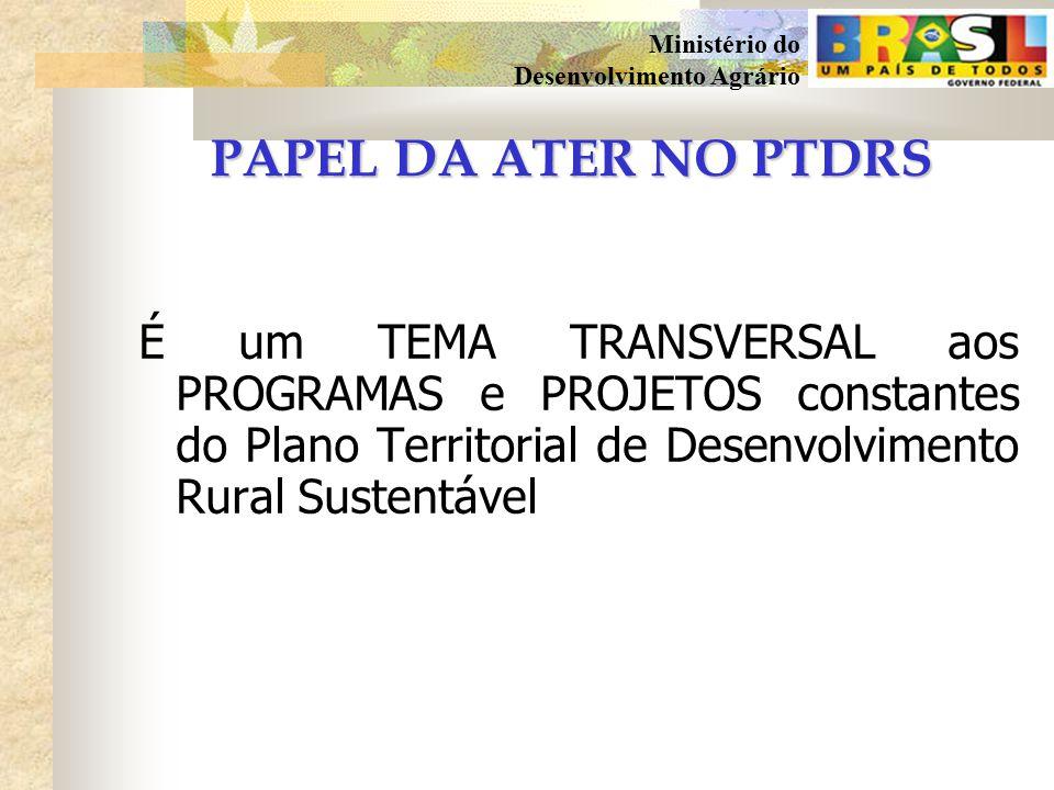 PAPEL DA ATER NO PTDRS É um TEMA TRANSVERSAL aos PROGRAMAS e PROJETOS constantes do Plano Territorial de Desenvolvimento Rural Sustentável.