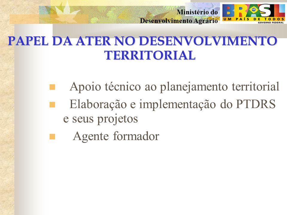 PAPEL DA ATER NO DESENVOLVIMENTO TERRITORIAL