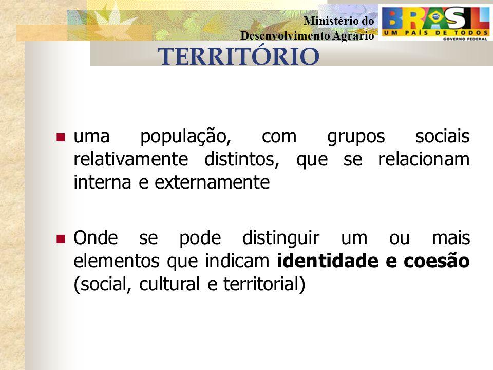 TERRITÓRIO uma população, com grupos sociais relativamente distintos, que se relacionam interna e externamente.