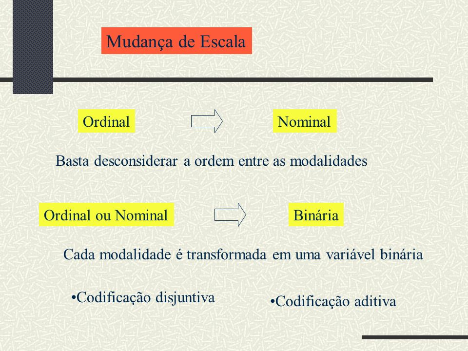 Mudança de Escala Ordinal Nominal
