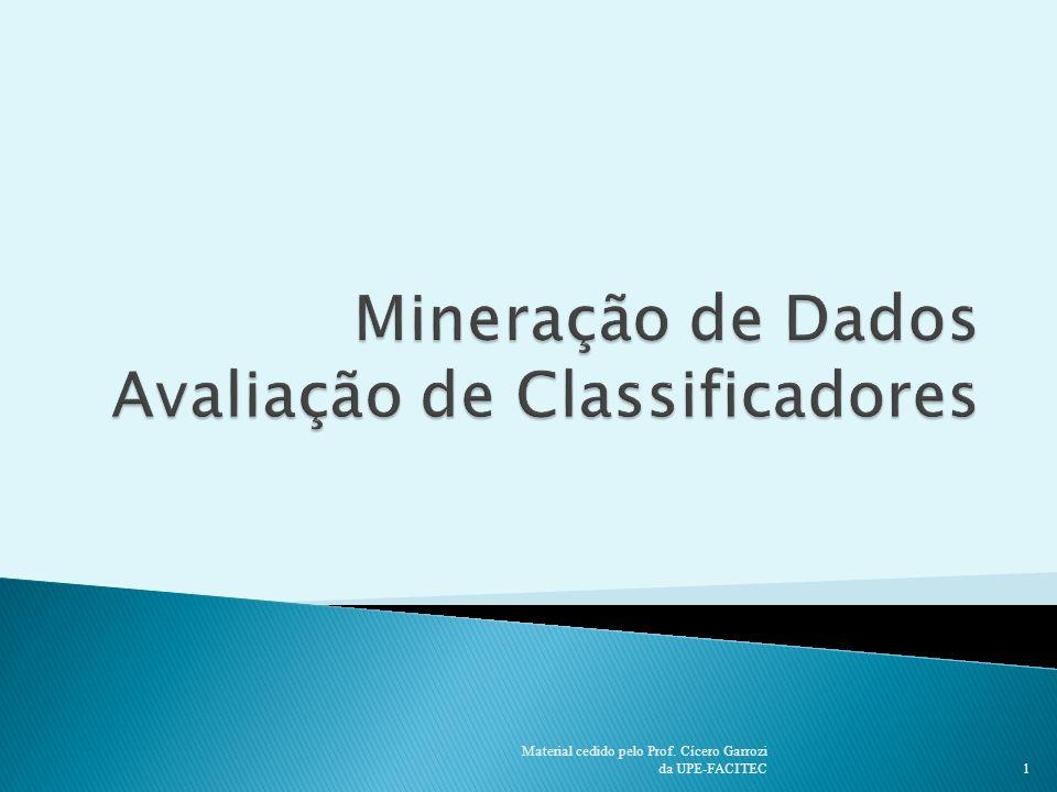 Mineração de Dados Avaliação de Classificadores