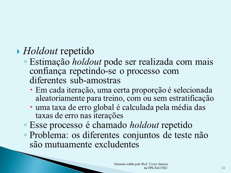 Holdout repetido Estimação holdout pode ser realizada com mais confiança repetindo-se o processo com diferentes sub-amostras.