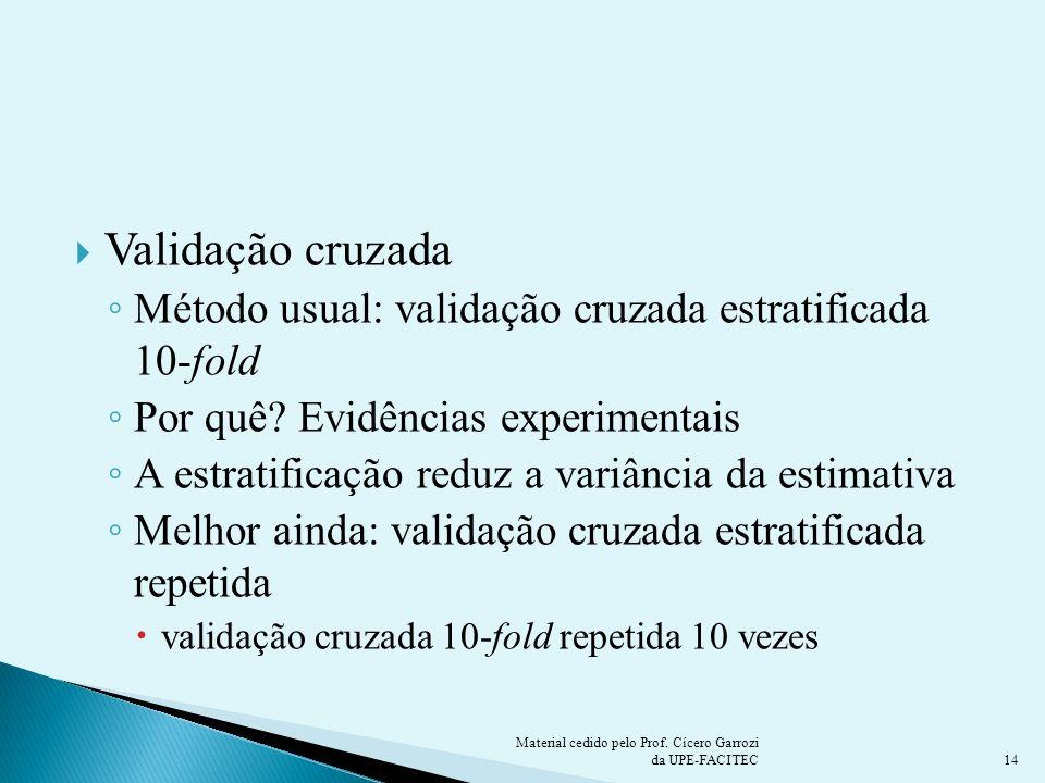 Validação cruzada Método usual: validação cruzada estratificada 10-fold. Por quê Evidências experimentais.