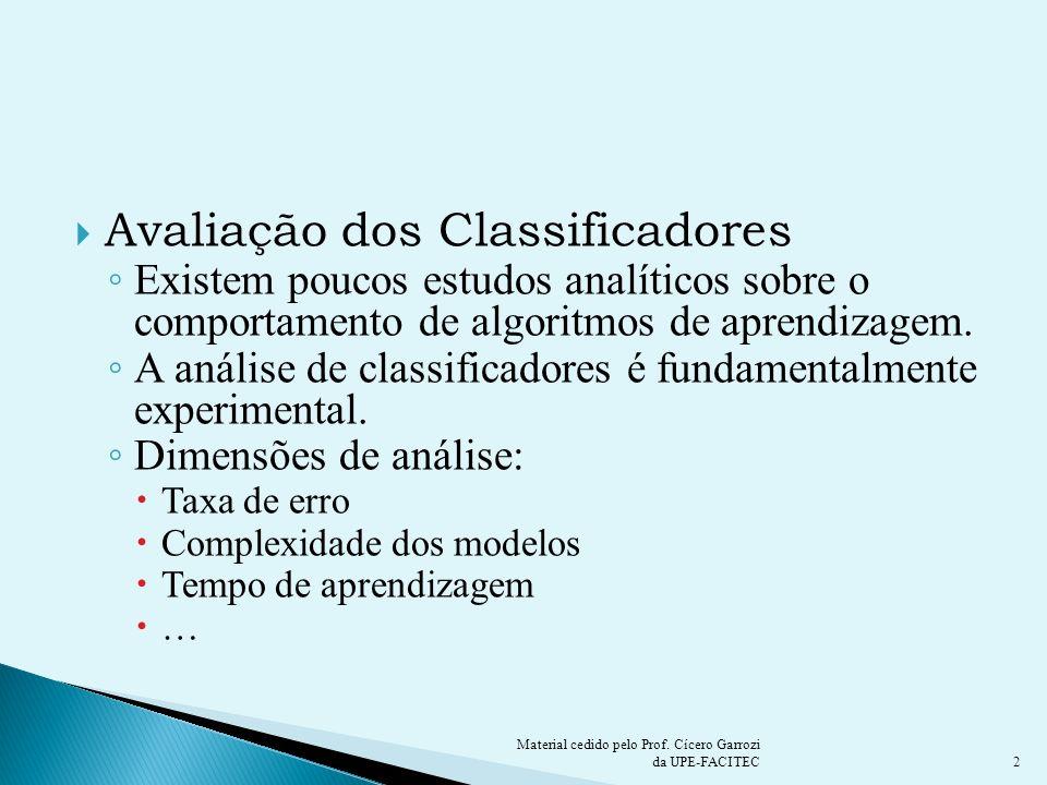 Avaliação dos Classificadores