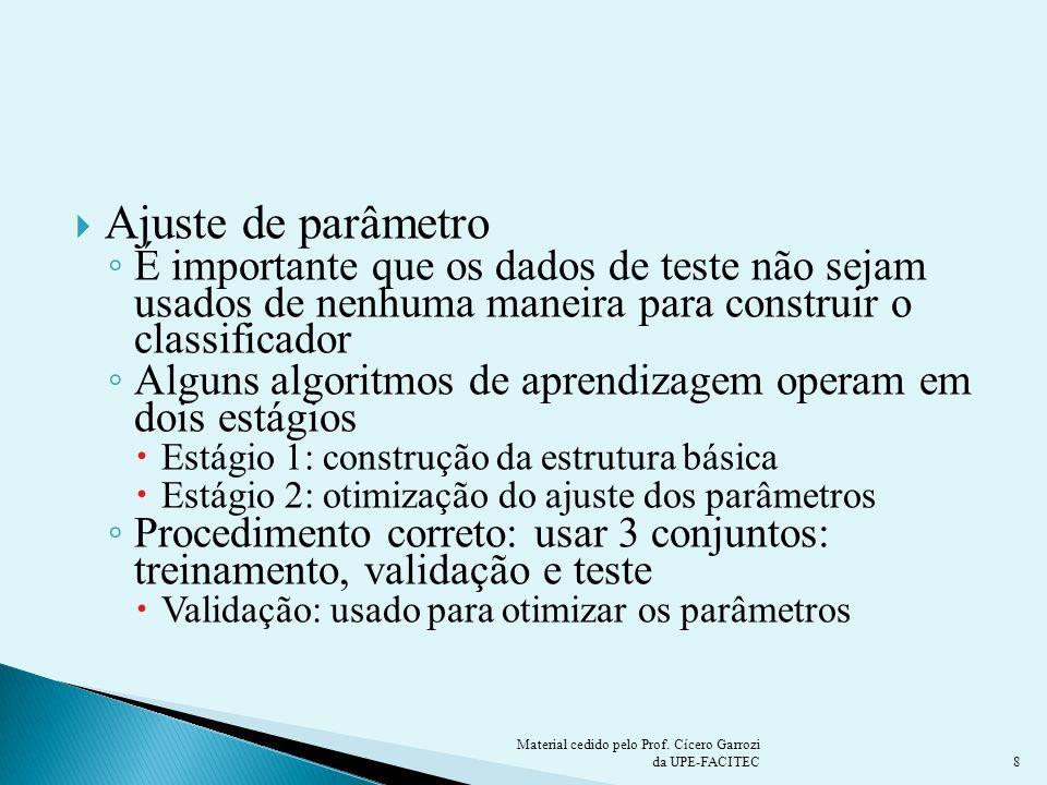 Ajuste de parâmetroÉ importante que os dados de teste não sejam usados de nenhuma maneira para construir o classificador.
