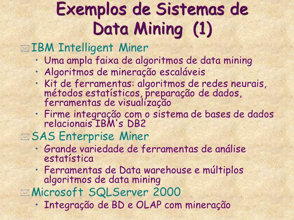 Exemplos de Sistemas de Data Mining (1)