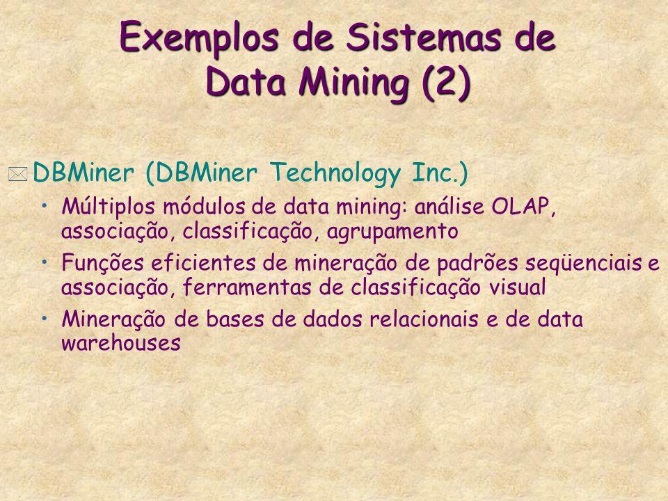 Exemplos de Sistemas de Data Mining (2)