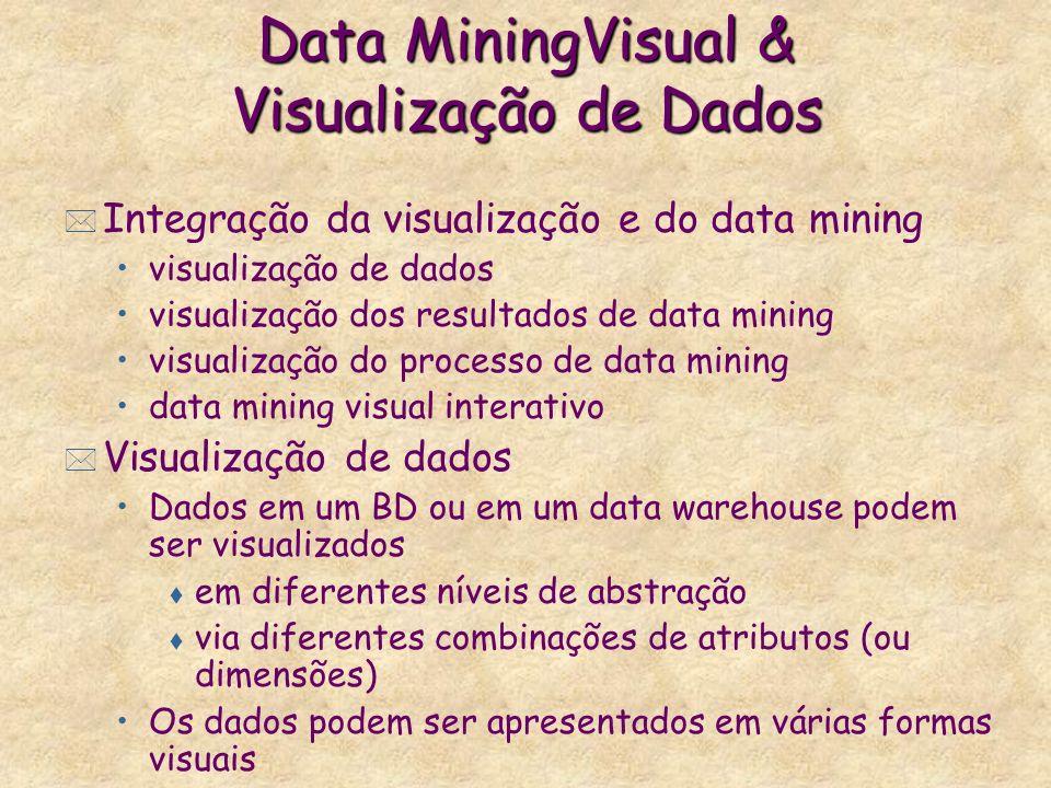 Data MiningVisual & Visualização de Dados