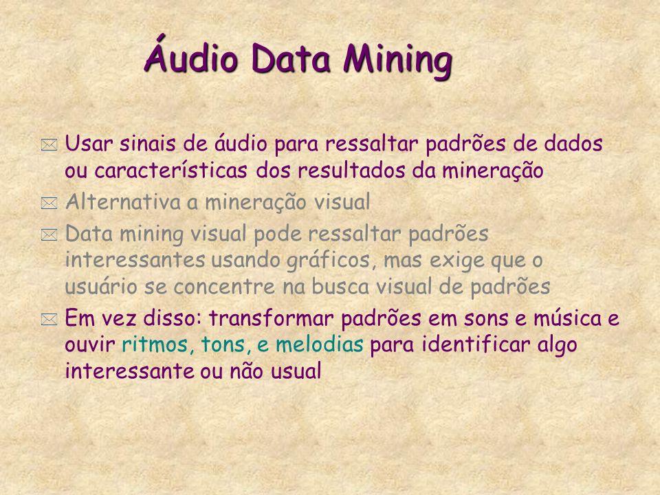 Áudio Data Mining Usar sinais de áudio para ressaltar padrões de dados ou características dos resultados da mineração.