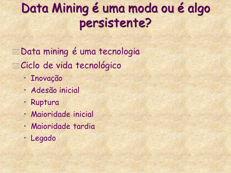 Data Mining é uma moda ou é algo persistente