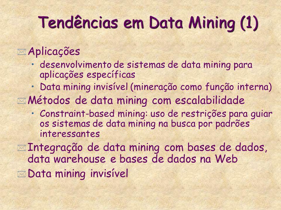 Tendências em Data Mining (1)