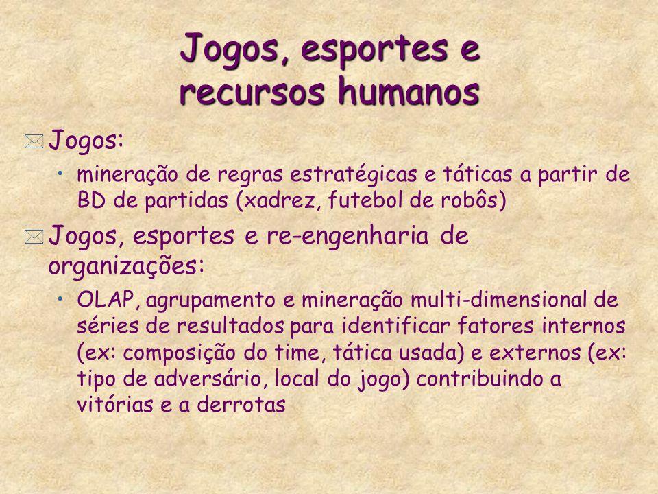 Jogos, esportes e recursos humanos