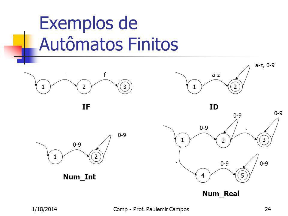 Exemplos de Autômatos Finitos