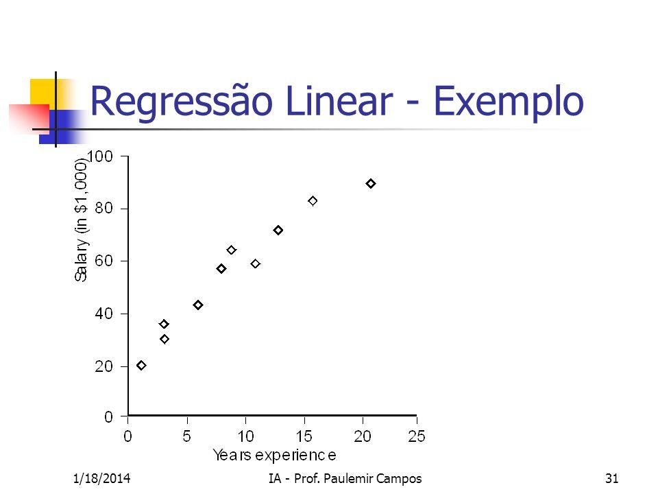 Regressão Linear - Exemplo