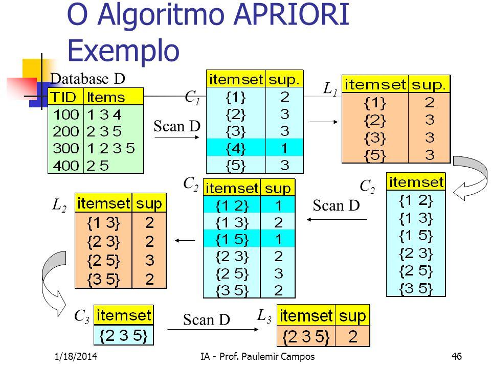 O Algoritmo APRIORI Exemplo