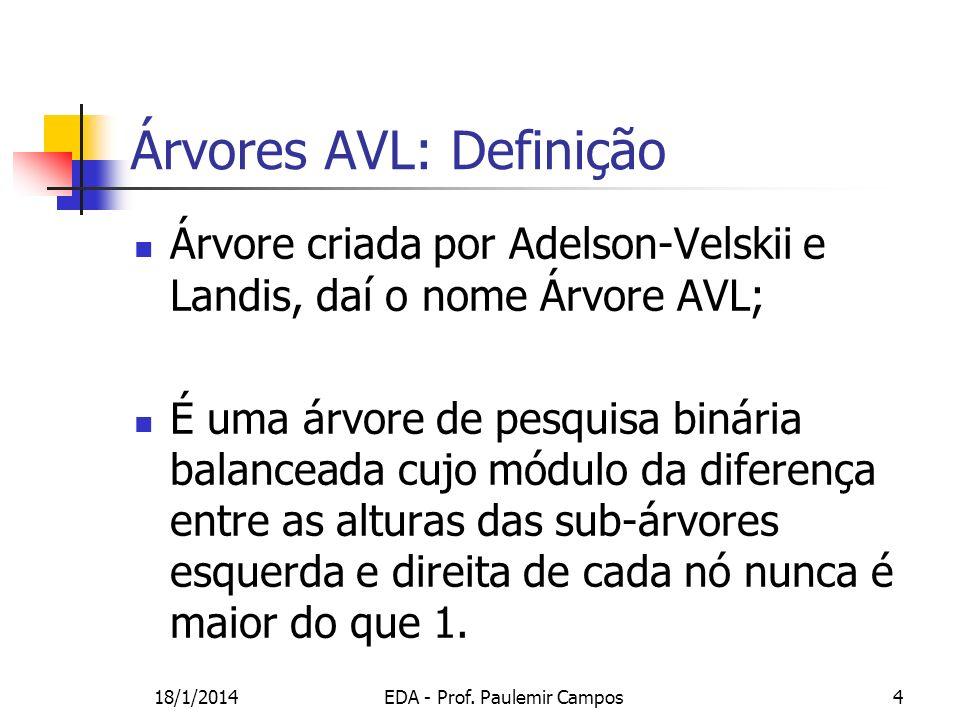 Árvores AVL: Definição
