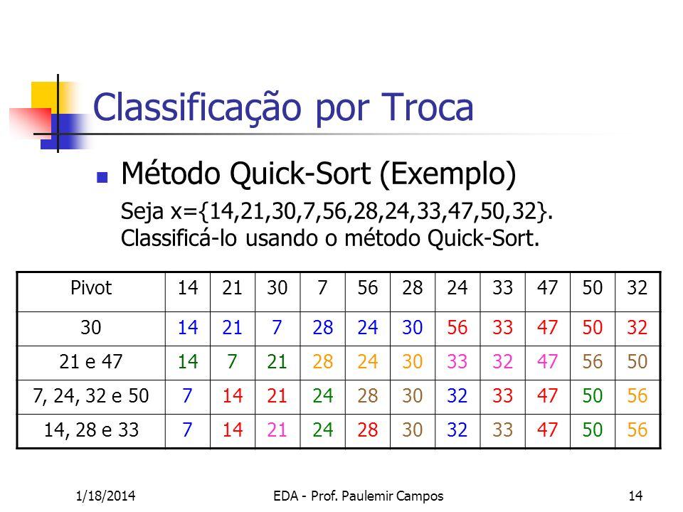 Classificação por Troca