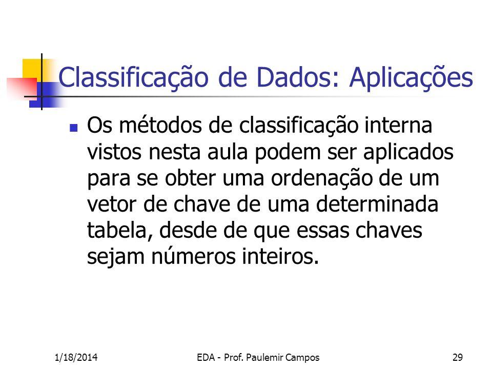 Classificação de Dados: Aplicações