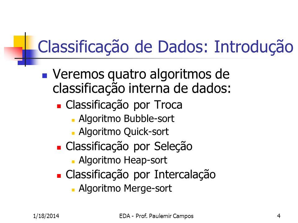 Classificação de Dados: Introdução