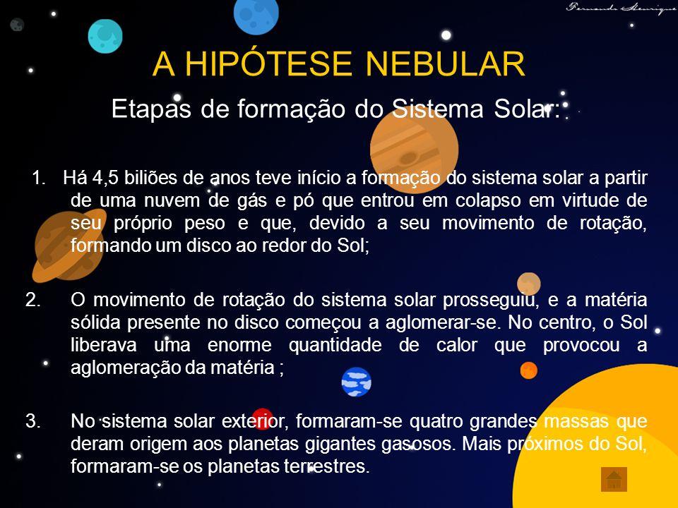 Etapas de formação do Sistema Solar:
