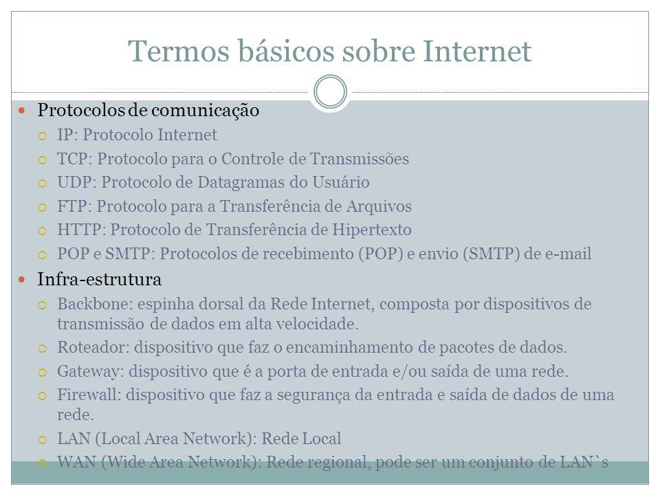 Termos básicos sobre Internet