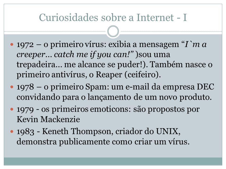 Curiosidades sobre a Internet - I