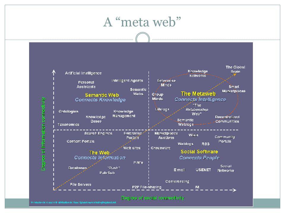 A meta web