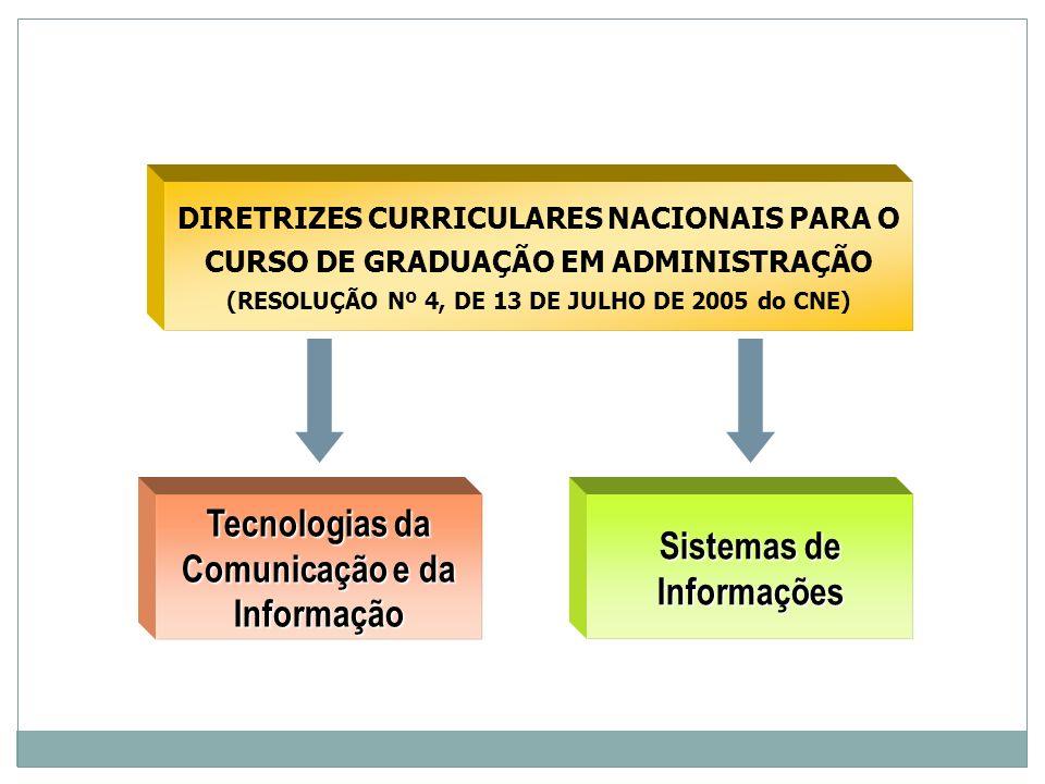 INTRODUÇÃO Tecnologias da Comunicação e da Informação