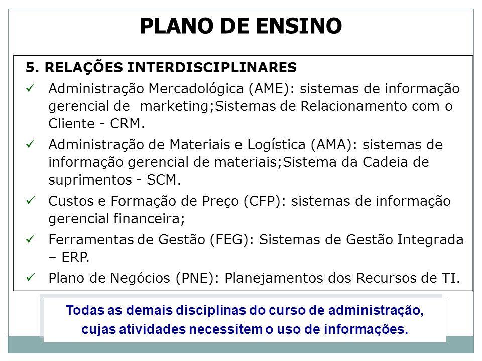PLANO DE ENSINO 5. RELAÇÕES INTERDISCIPLINARES